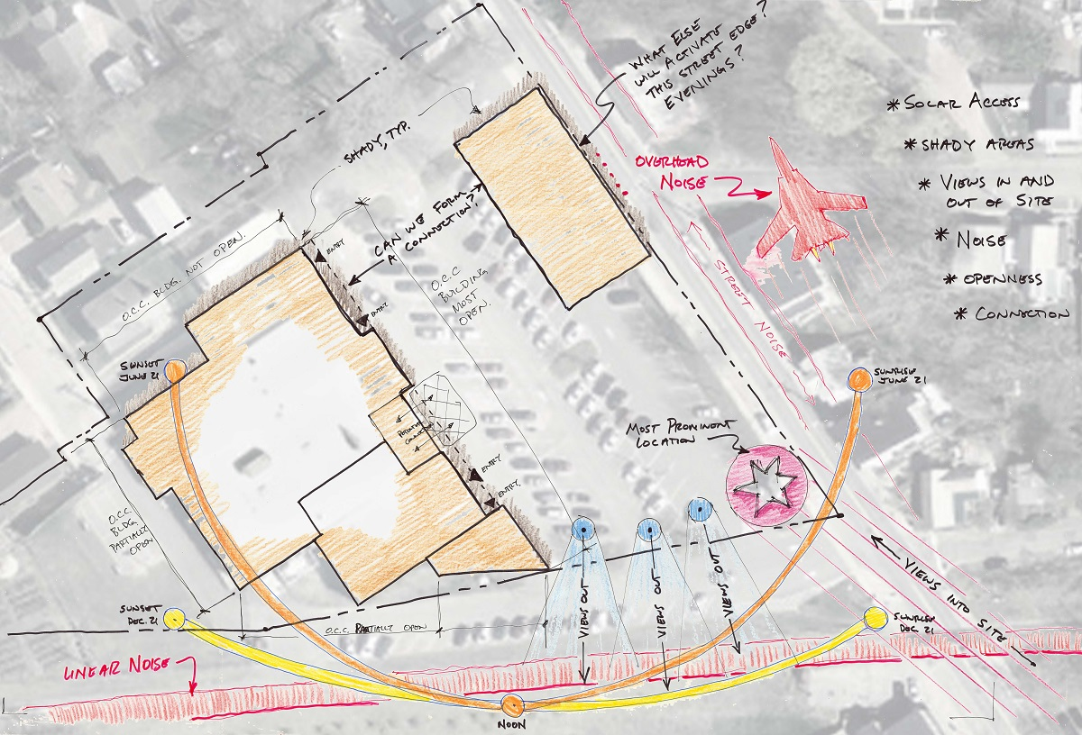 Winooski Site Analysis
